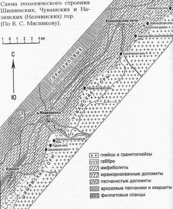Схема геологического строения